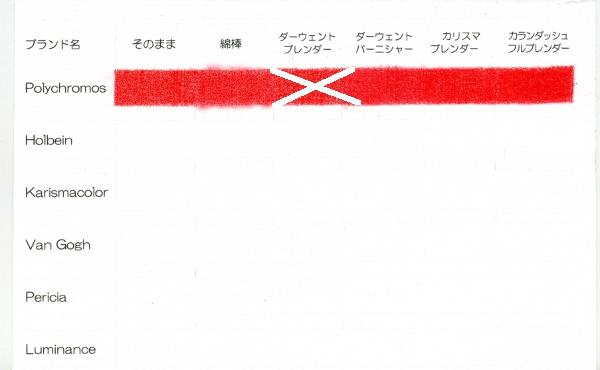 2013_01_30_blender_01