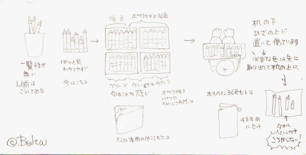 2016_09_23_pencilcase