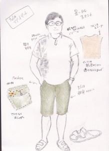 山陰の男性をカッコ良くする会 ファッションチェック