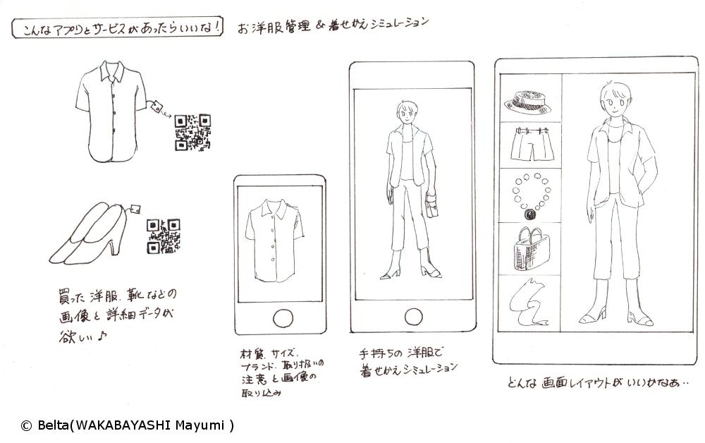 お洋服管理&着せ替えアプリ