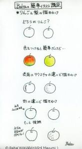 りんごと梨の描き分け